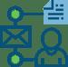 B2B Inbound-Marketing Email List Nurturing Services using marketing automation software